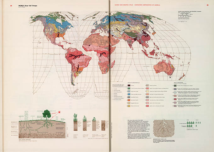 World Geo-graphical Atlas, soil types, click for larger image